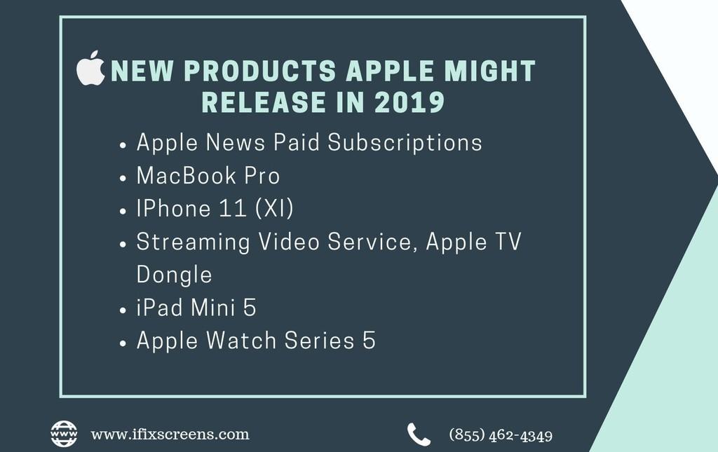 Apple products 2019 | ifixscreens