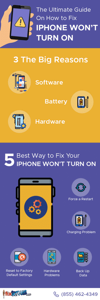 Your IPhone Won't Turn On! How To Fix It? | IFixScreen's Blog