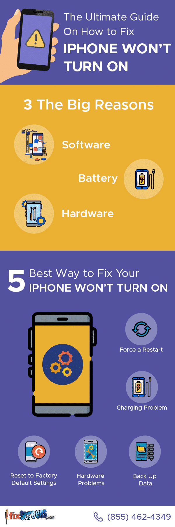 Top 5 Blogs to Fix Your iPhone