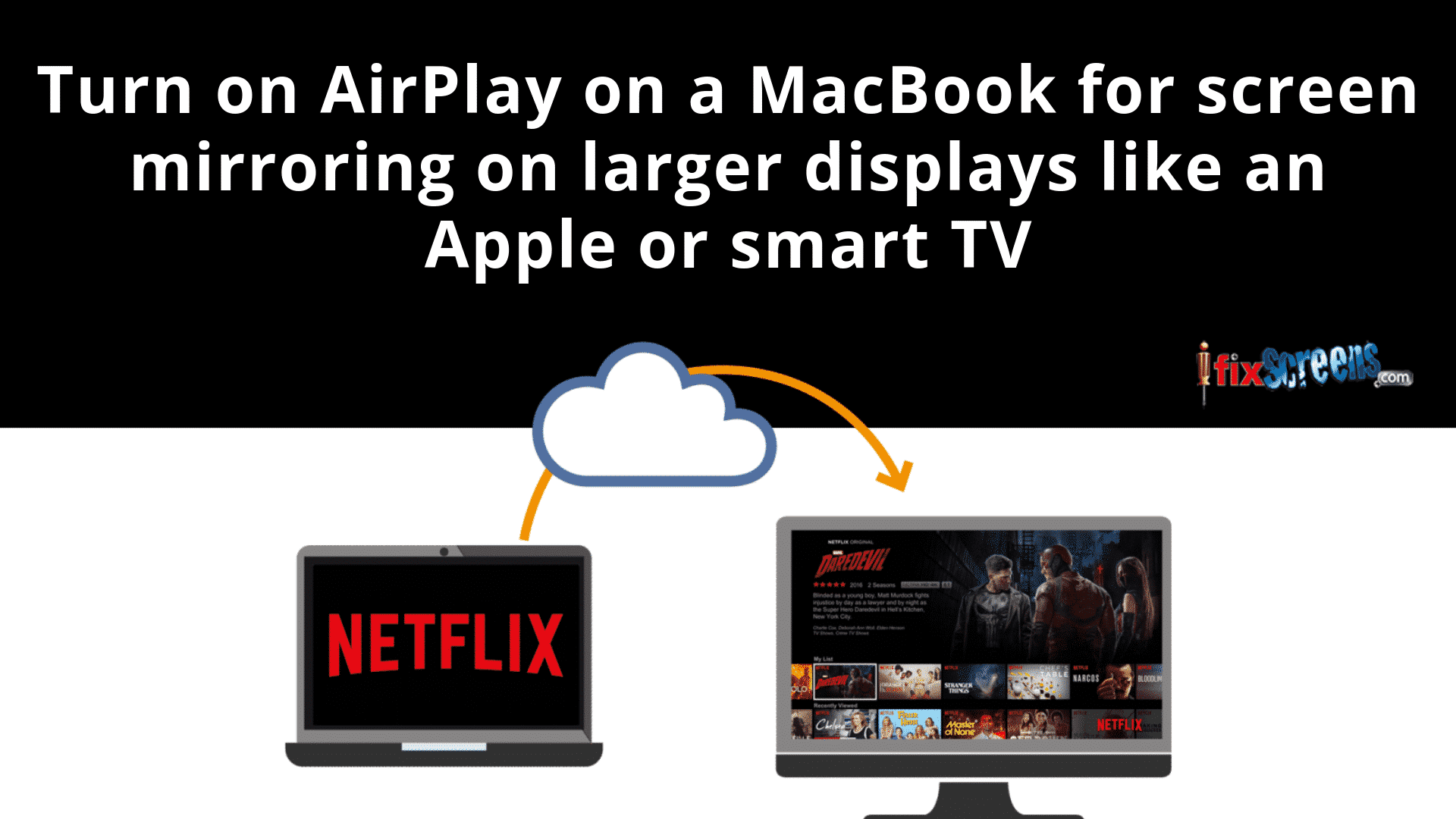 How Does Airplay Work On A MacBook?