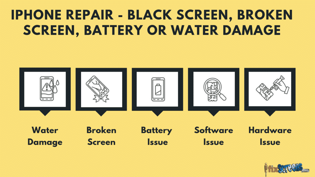 Top 5 Blogs to fix your iPhone - IPhone Repair