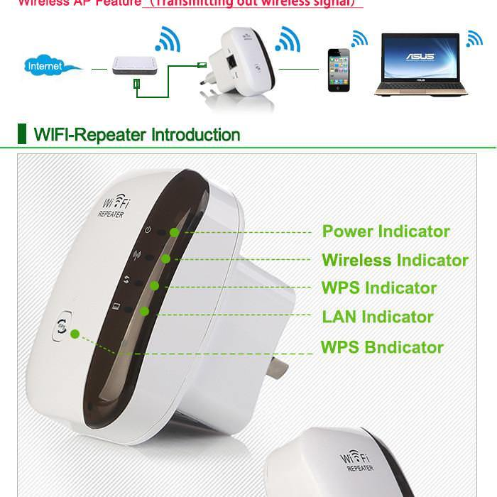 Wireless WiFi Signal Booster 802.11N/B/G - Instantly Double Your WiFi Range